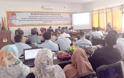 KPU Kota Tetapkan DPT Pilgub Lampung 307.125 Pemilih