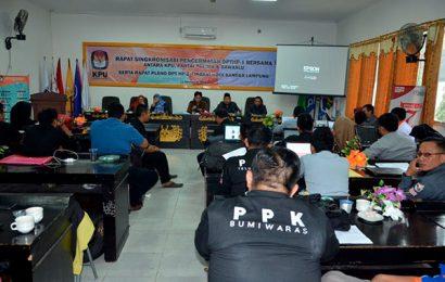 Pemilih Lampung Bertambah 221.694